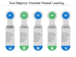 Due Diligence Checklist Firewall Learning Organisation Global Warming Cpb