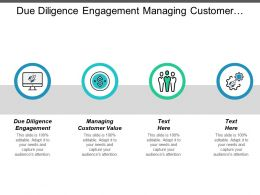 Due Diligence Engagement Managing Customer Value Quality Assurance Services Cpb