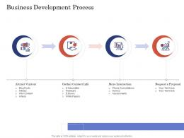 Due Diligence For Deal Execution Business Development Process Ppt Diagrams