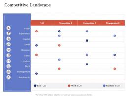 Due Diligence For Deal Execution Competitive Landscape Ppt Graphics