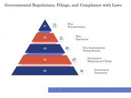 Due Diligence For Deal Execution Governmental Regulations Filings And Compliance With Laws Ppt Themes