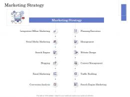 Due Diligence For Deal Execution Marketing Strategy Ppt Designs