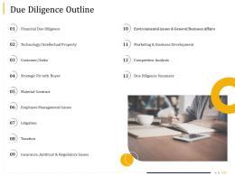 Due Diligence Outline Business Due Diligence Ppt Powerpoint Presentation Model Slide