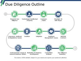 Due Diligence Outline Ppt Ideas