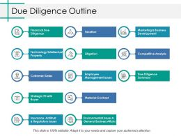 Due Diligence Outline Ppt Template