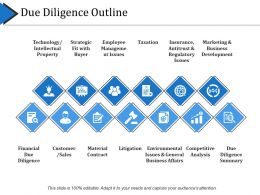 Due Diligence Outline Presentation Diagrams