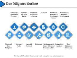 Due Diligence Outline Presentation Diagrams
