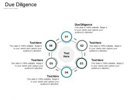 Due Diligence Ppt Powerpoint Presentation Pictures Format Cpb