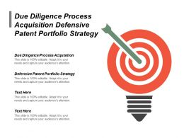 Due Diligence Process Acquisition Defensive Patent Portfolio Strategy Cpb