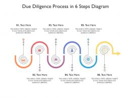 Due Diligence Process In 6 Steps Diagram Infographic Template