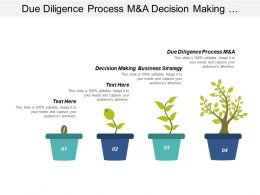 Due Diligence Process M And A Decision Making Business Strategy Strategy Modeling Cpb