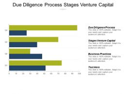 Due Diligence Process Stages Venture Capital Business Practices Cpb