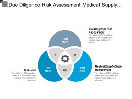Due Diligence Risk Assessment Medical Supply Chain Management Cpb
