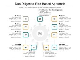 Due Diligence Risk Based Approach Ppt Powerpoint Presentation Outline Design Inspiration Cpb