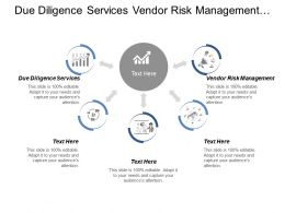 Due Diligence Services Vendor Risk Management Reporting Solutions Service Cpb