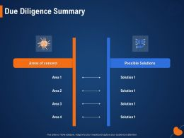 Due Diligence Summary Concern Ppt Powerpoint Presentation Summary Pictures