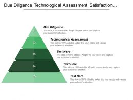 Due Diligence Technological Assessment Satisfaction Survey Environmental Scanning