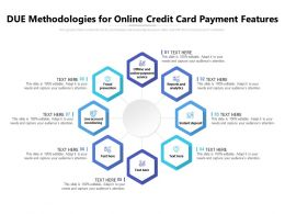 Due Methodologies For Online Credit Card Payment Features