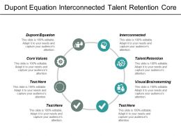 Dupont Equation Interconnected Talent Retention Core Values Visual Brainstorming Cpb