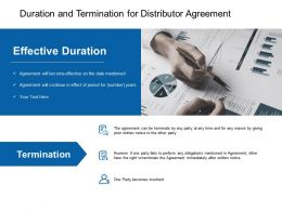 Duration And Termination For Distributor Agreement Ppt Powerpoint Presentation Guidelines