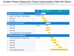Duration Phases Deployment Project Implementation Table With Weeks
