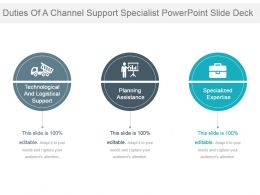 Duties Of A Channel Support Specialist Powerpoint Slide Deck