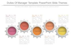 Duties Of Manager Template Powerpoint Slide Themes