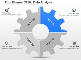 dv Four Phases Of Big Data Analysis Powerpoint Template