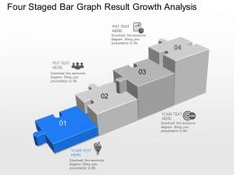 dx Four Staged Bar Graph Result Growth Analysis Powerpoint Template
