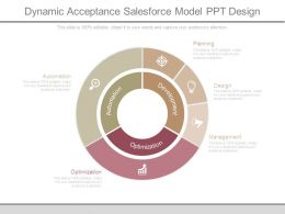 Dynamic Acceptance Salesforce Model Ppt Design
