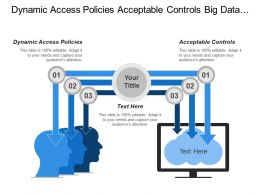 Dynamic Access Policies Acceptable Controls Big Data Architecture