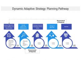 Dynamic Adaptive Strategy Planning Pathway
