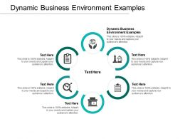 Dynamic Business Environment Examples Ppt Powerpoint Presentation Layouts Layout Ideas Cpb