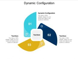 Dynamic Configuration Ppt Powerpoint Presentation Ideas Portrait Cpb
