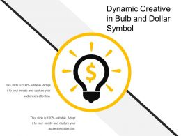 Dynamic Creative In Bulb And Dollar Symbol