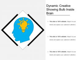 Dynamic Creative Showing Bulb Inside Brain
