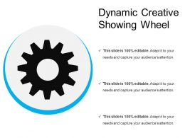 Dynamic Creative Showing Wheel