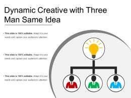 Dynamic Creative With Three Man Same Idea
