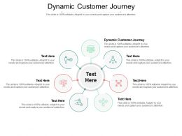 Dynamic Customer Journey Ppt Powerpoint Presentation Layouts Graphics Cpb