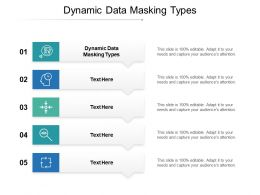 Dynamic Data Masking Types Ppt Powerpoint Presentation Infographics Infographic Template Cpb
