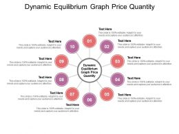 Dynamic Equilibrium Graph Price Quantity Ppt Powerpoint Icon Slides Cpb