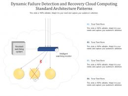 Dynamic Failure Detection And Recovery Cloud Computing Standard Architecture Patterns Ppt Diagram