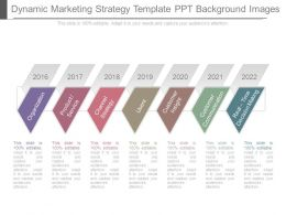 Dynamic Marketing Strategy Template Ppt Background Images