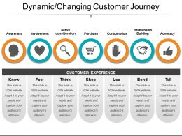 Dynamic Or Changing Customer Journey Presentation Design