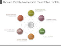 Dynamic Portfolio Management Presentation Portfolio