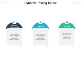 Dynamic Pricing Model Ppt Powerpoint Presentation Pictures Good Cpb