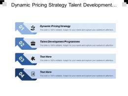 Dynamic Pricing Strategy Talent Development Programmes Marketing Campaigns Cpb