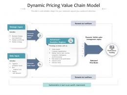 Dynamic Pricing Value Chain Model
