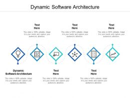 Dynamic Software Architecture Ppt Powerpoint Presentation Slides Outfit Cpb