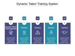 Dynamic Talent Training System Ppt Powerpoint Presentation Model Tips Cpb